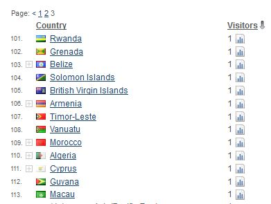 okies blog views from around the world page 3